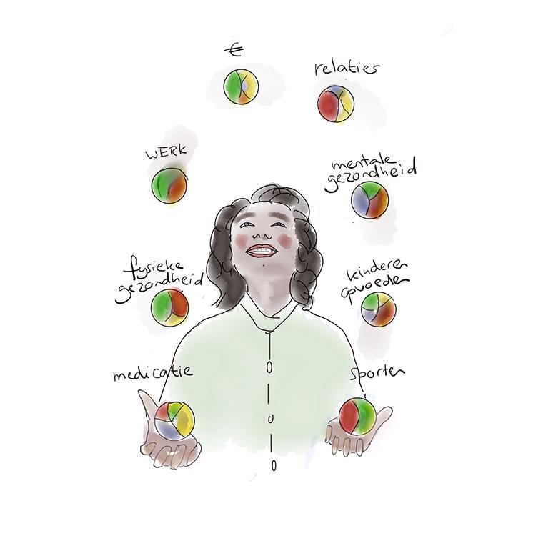 jonglerenvierkant_ccby_sparks4pd